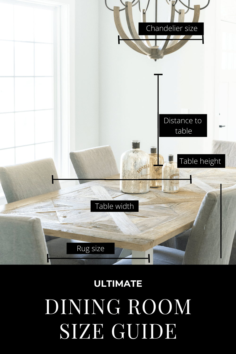 Ultimate Dining Room Size Guide and Measurement Cheat Sheet