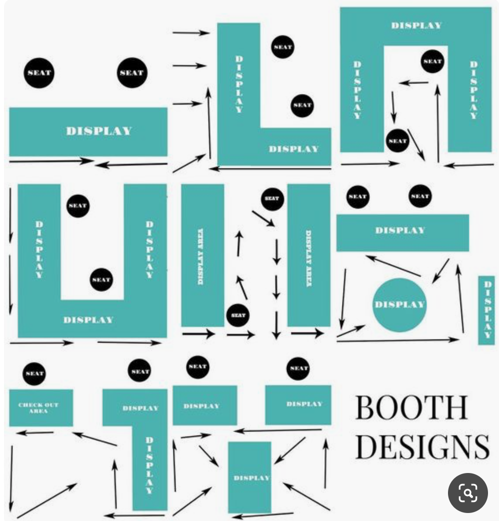 craft fair booth layouts with traffic pattern