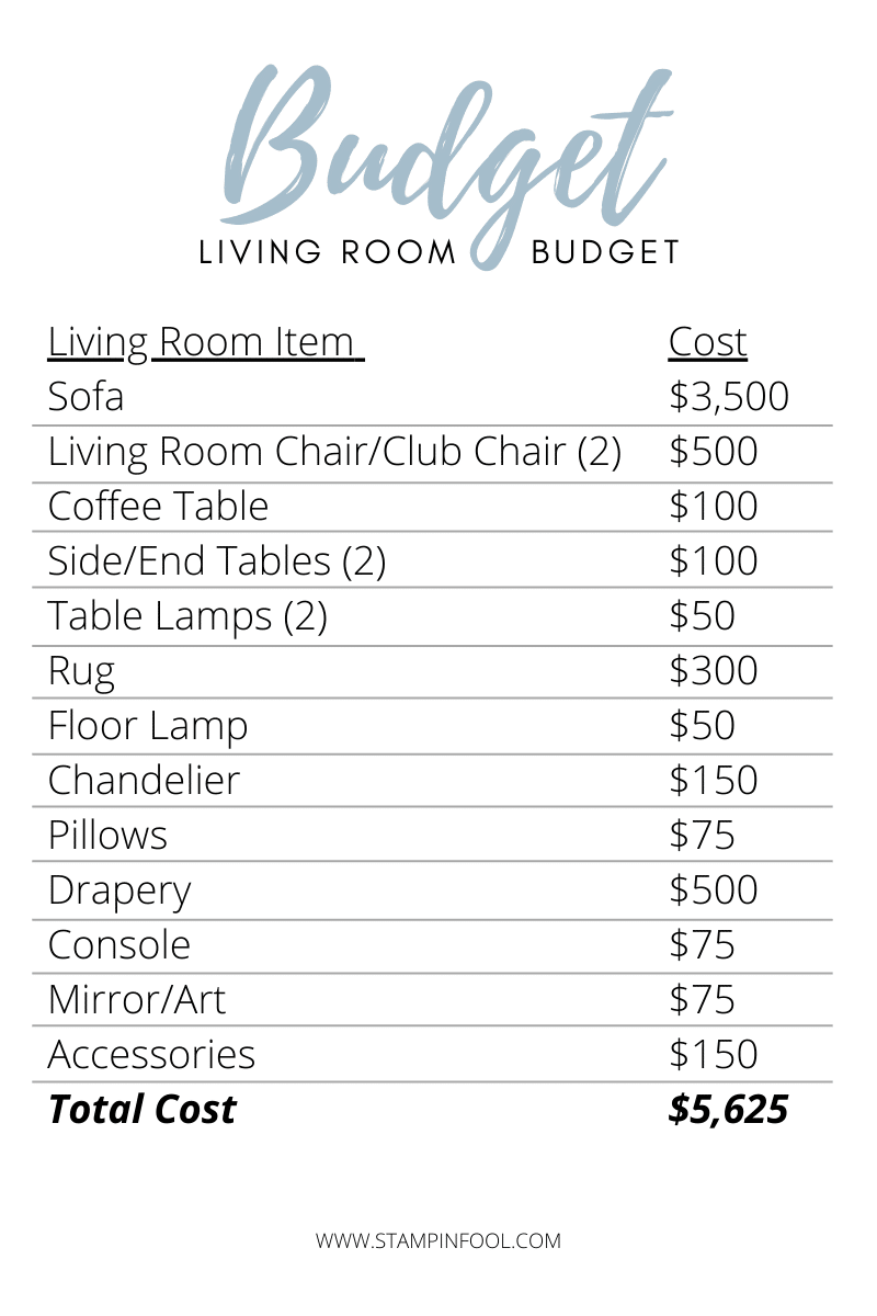 Budget: How Much Does It Cost To Decorate A Living Room?