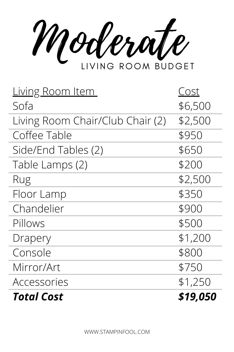 How much does it cost to decorate a living room? This chart is a moderate budget for a living room design
