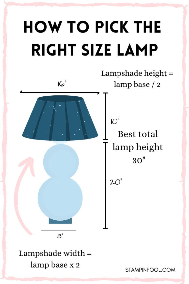 HOW TO PICK THE RIGHT SIZE BEDSIDE LAMP
