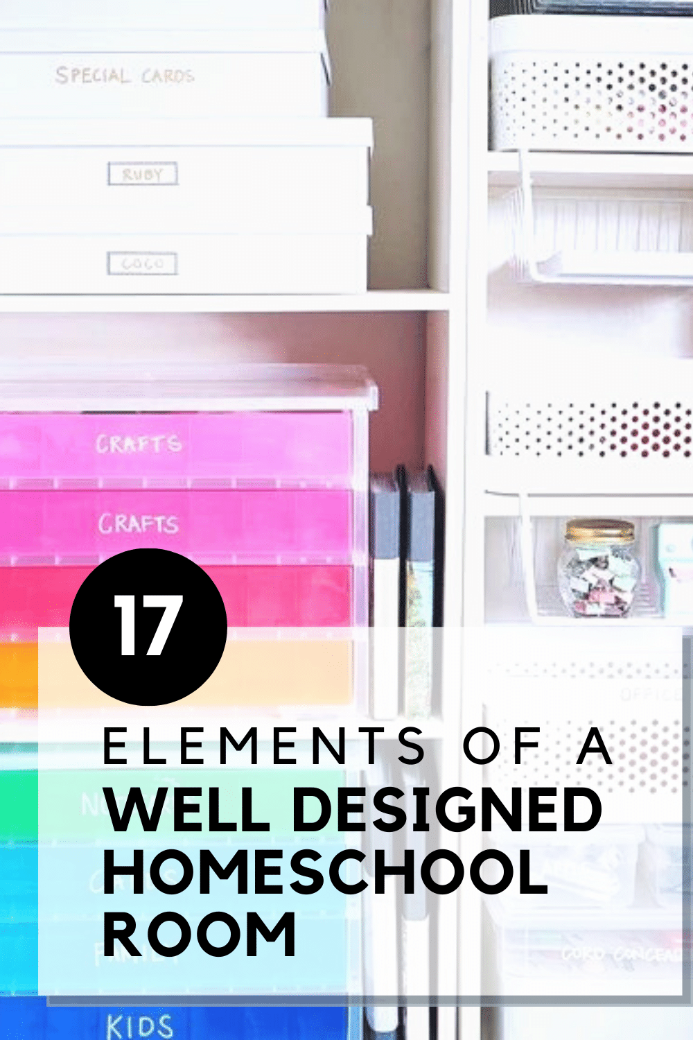 GUIDE TO A WELL DESIGNED HOMESCHOOL ROOM