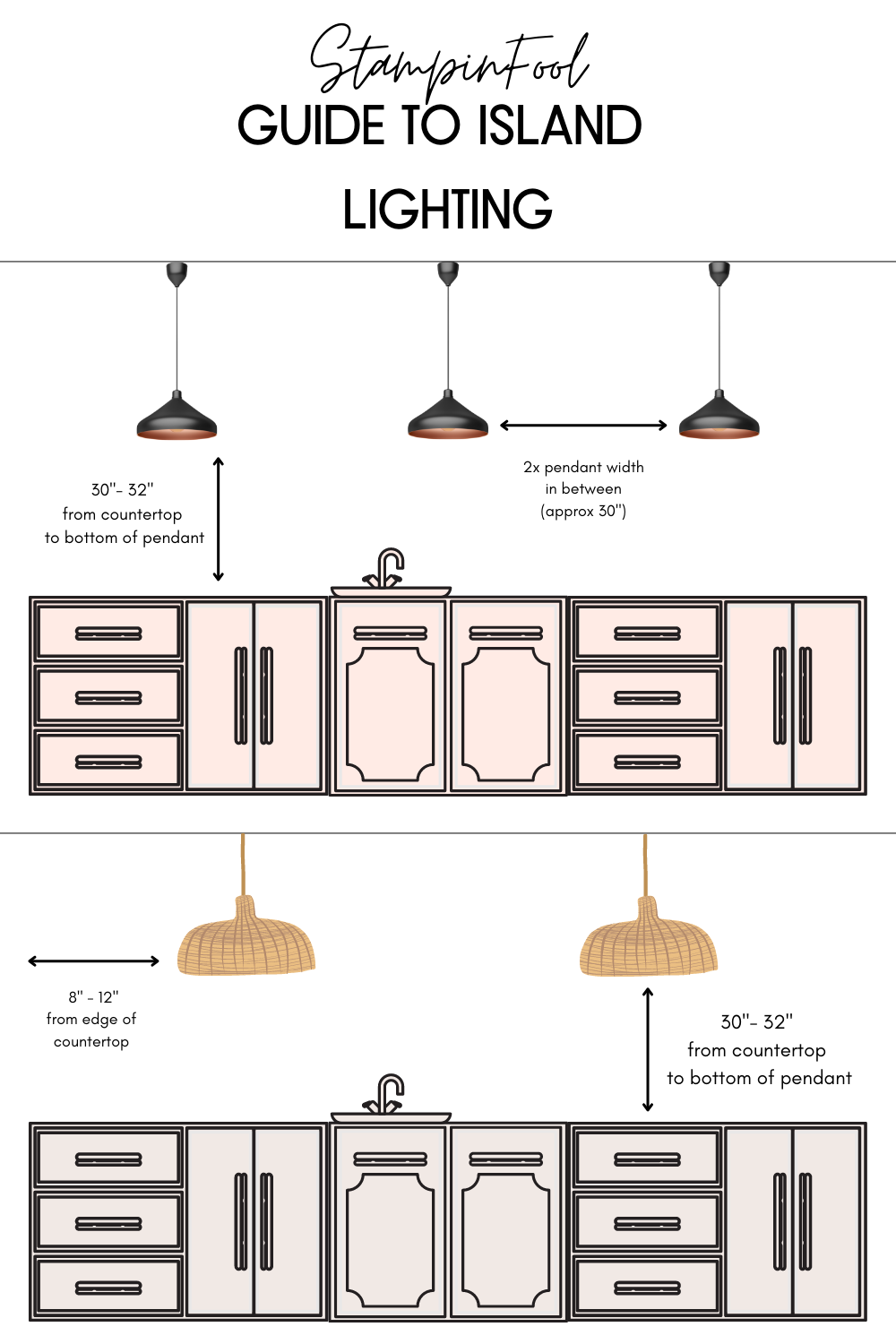 ULTIMATE GUIDE TO CHOOSE KITCHEN ISLAND LIGHTING